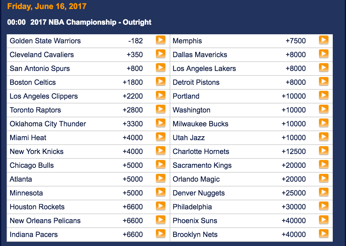 Nba champions betting odds ats betting explained define