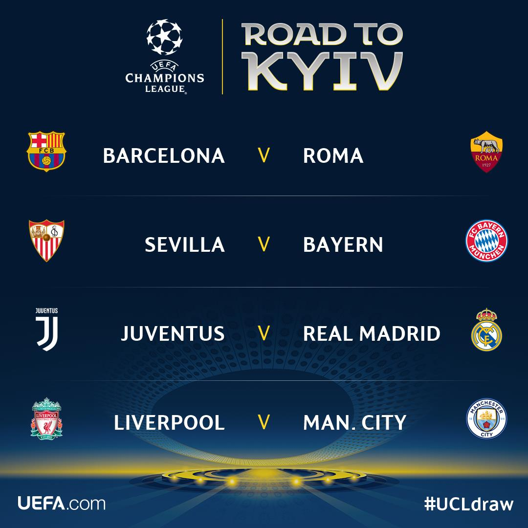 Champions League Predictions In The Wake Of Quarter Final Draw 2018