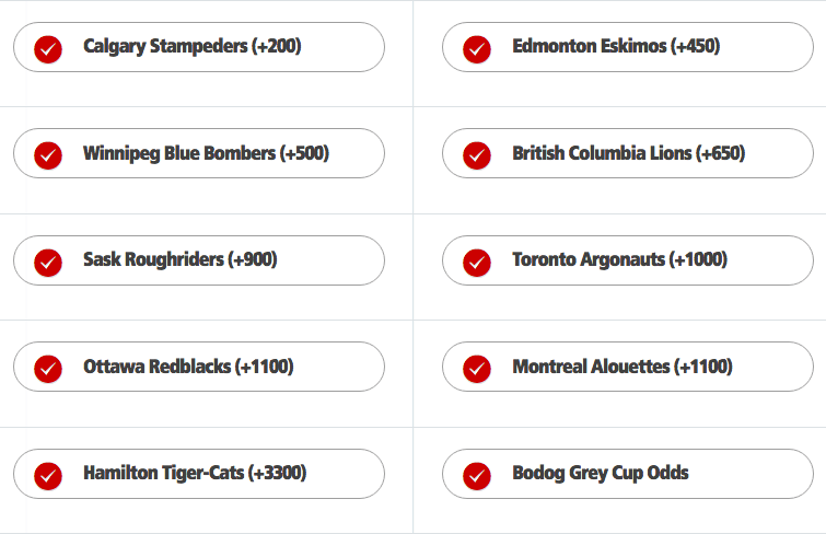 Week 13 CFL Grey Cup Futures Odds