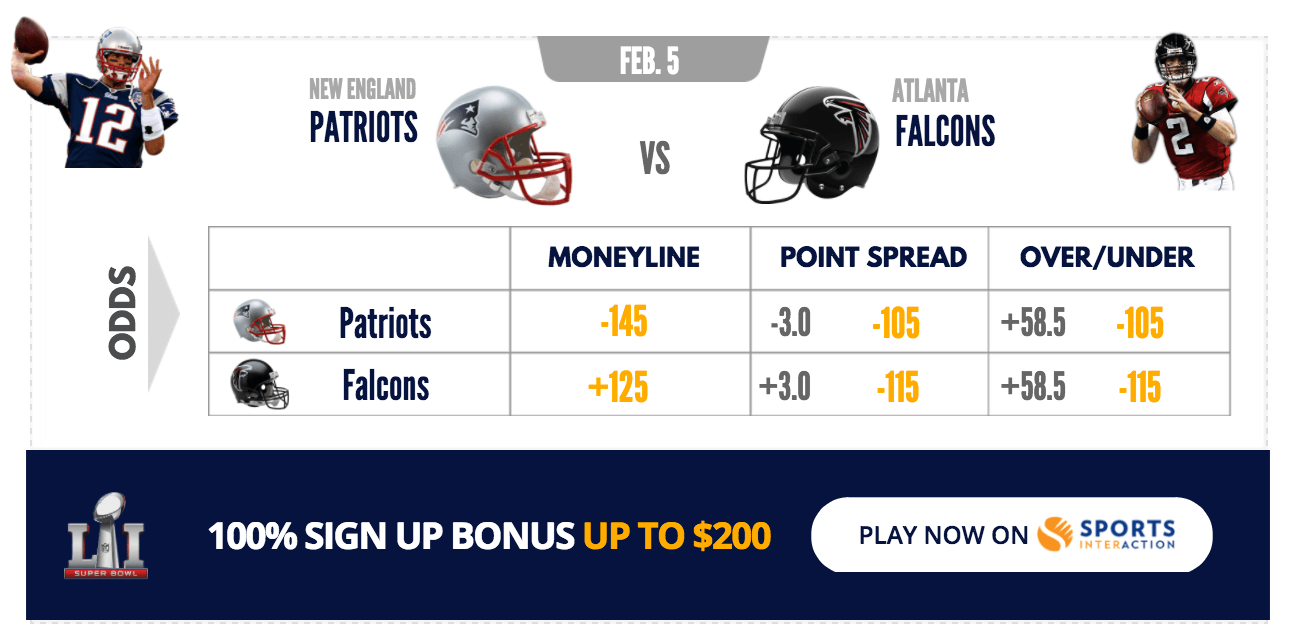 Patriots vs Falcons SBLI Odds at Sports Interaction